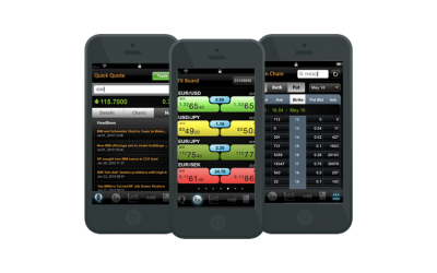 Forex Trading Mobile Application for MB Trading Challenges