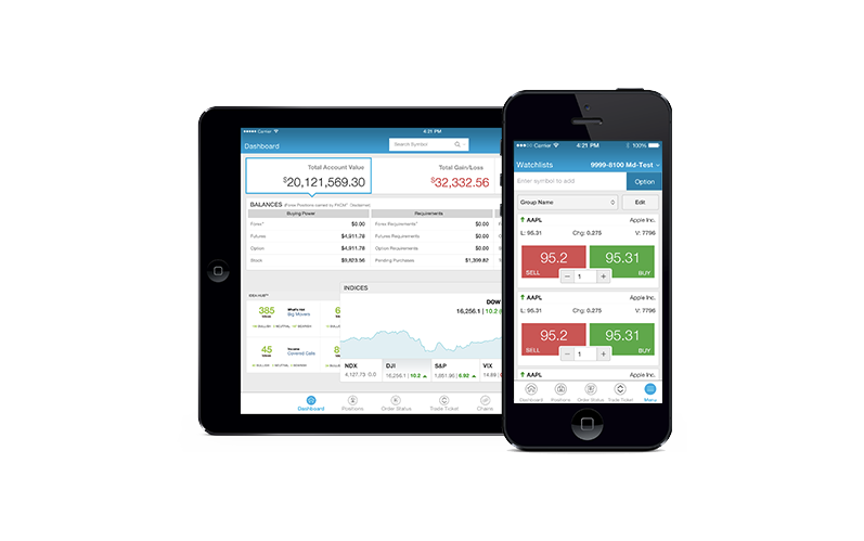 OptionsXpress Mobile Trading Platform Secures 4.5 Barron's Ratings