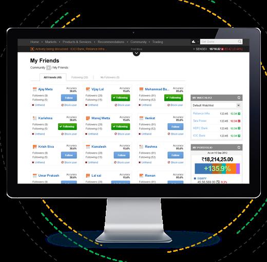 Labs Market Simplified community portal