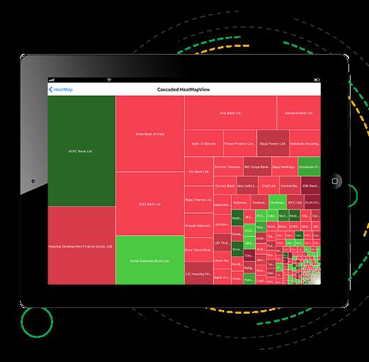 Labs Market Simplified Heat Map