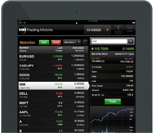 Forex Trading Mobile Application for MB Trading