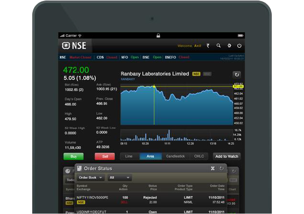 Reliable& Scalable Stock Trading Application for NSE