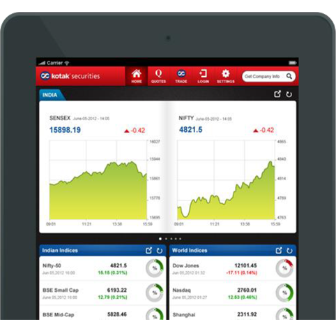 Feature Rich Stock Trading Application for Kotak Securities